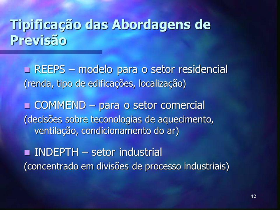42 Tipificação das Abordagens de Previsão REEPS – modelo para o setor residencial REEPS – modelo para o setor residencial (renda, tipo de edificações,