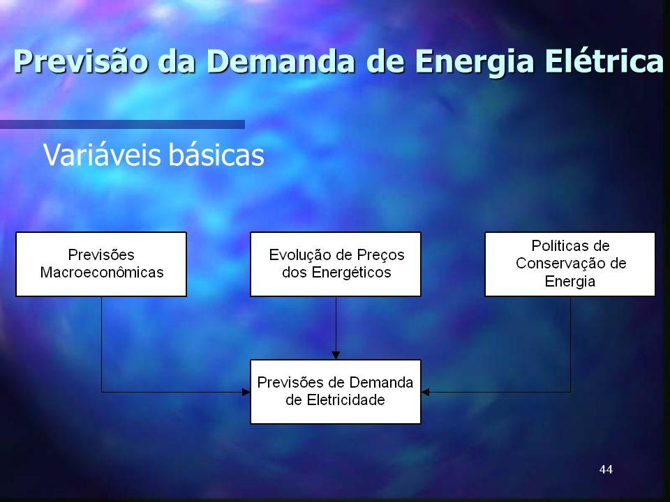 44 Previsão da Demanda de Energia Elétrica Variáveis básicas