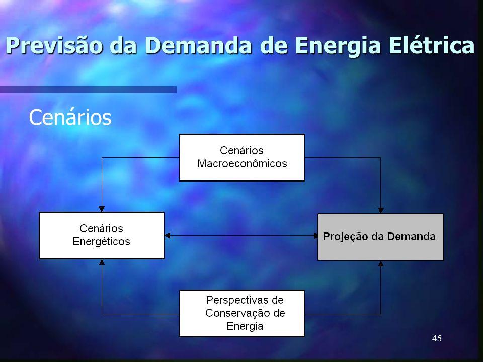 45 Previsão da Demanda de Energia Elétrica Cenários