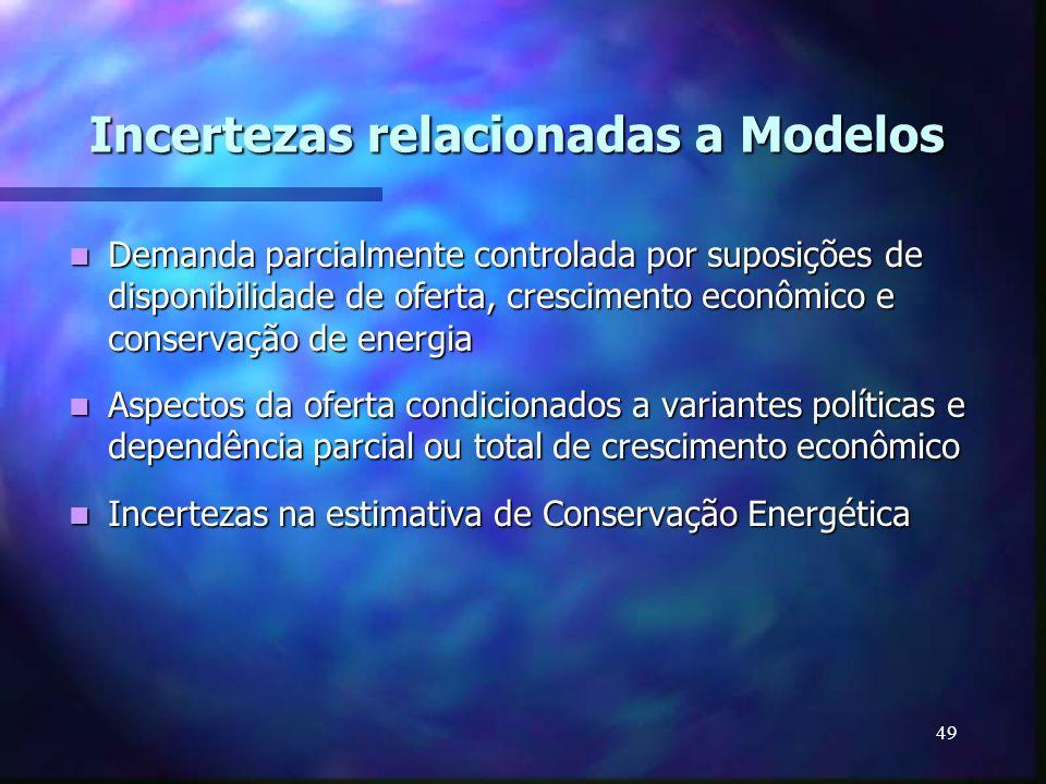 49 Incertezas relacionadas a Modelos Demanda parcialmente controlada por suposições de disponibilidade de oferta, crescimento econômico e conservação