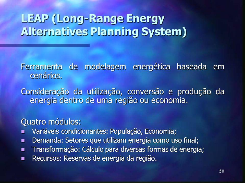 50 LEAP (Long-Range Energy Alternatives Planning System) Ferramenta de modelagem energética baseada em cenários. Consideração da utilização, conversão