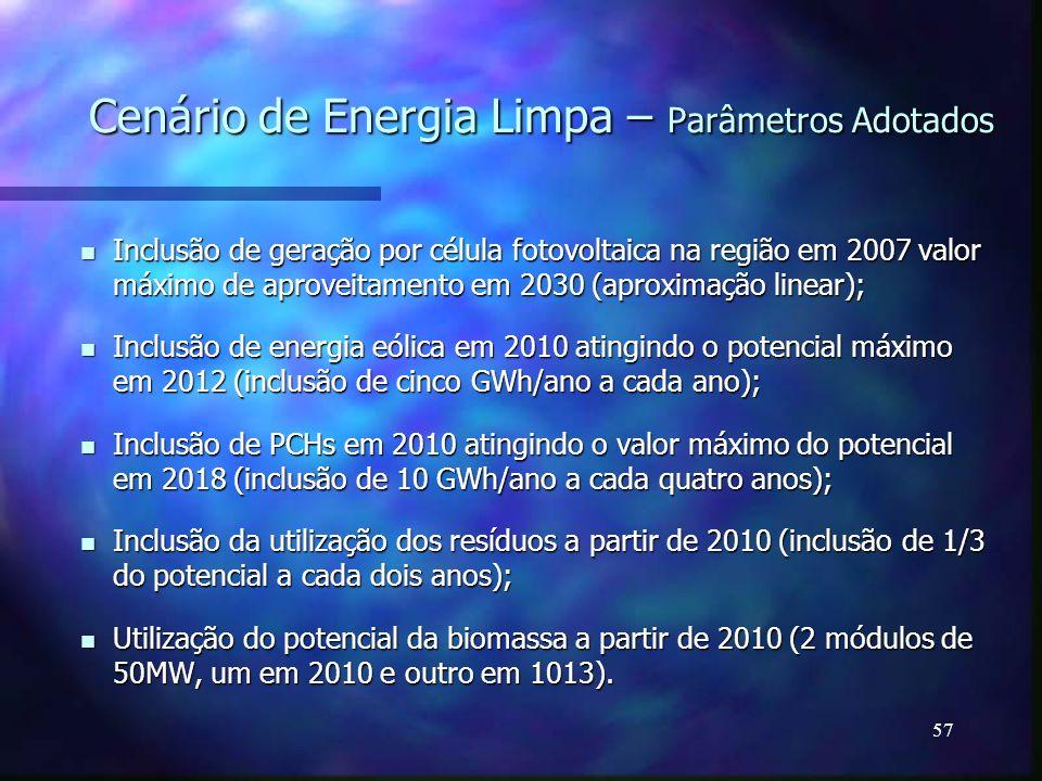 57 Cenário de Energia Limpa – Parâmetros Adotados Inclusão de geração por célula fotovoltaica na região em 2007 valor máximo de aproveitamento em 2030