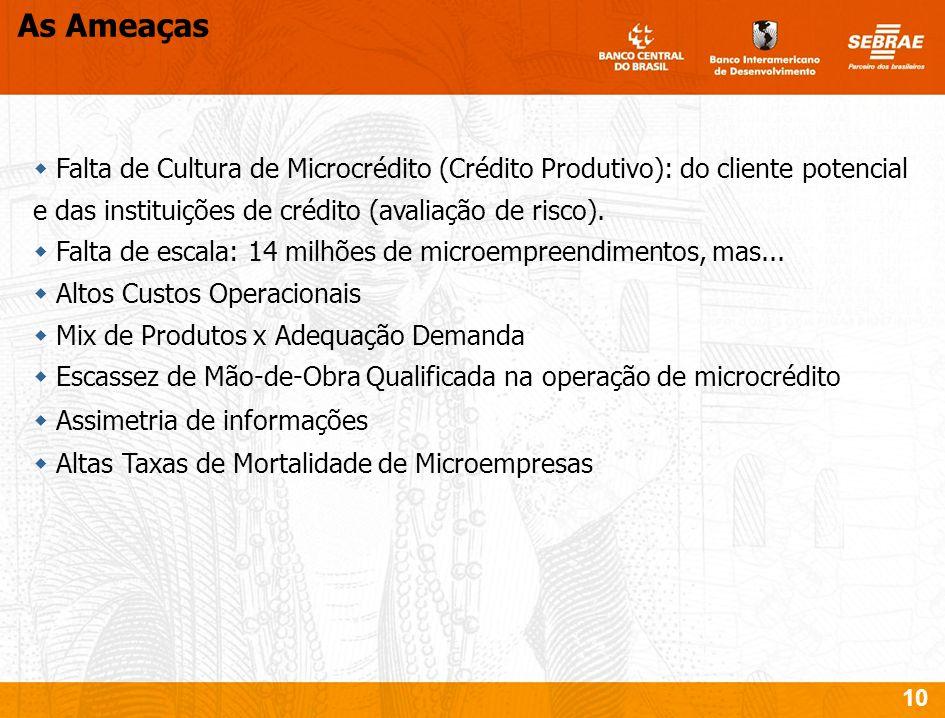 10 Falta de Cultura de Microcrédito (Crédito Produtivo): do cliente potencial e das instituições de crédito (avaliação de risco). Falta de escala: 14