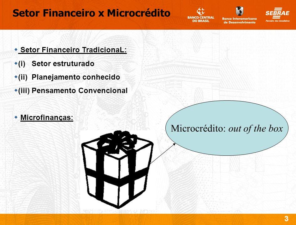 3 Setor Financeiro TradicionaL: (i) Setor estruturado (ii) Planejamento conhecido (iii) Pensamento Convencional Microfinanças: Setor Financeiro x Micr