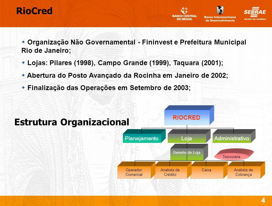 4 Organização Não Governamental - Fininvest e Prefeitura Municipal Rio de Janeiro; Lojas: Pilares (1998), Campo Grande (1999), Taquara (2001); Abertur