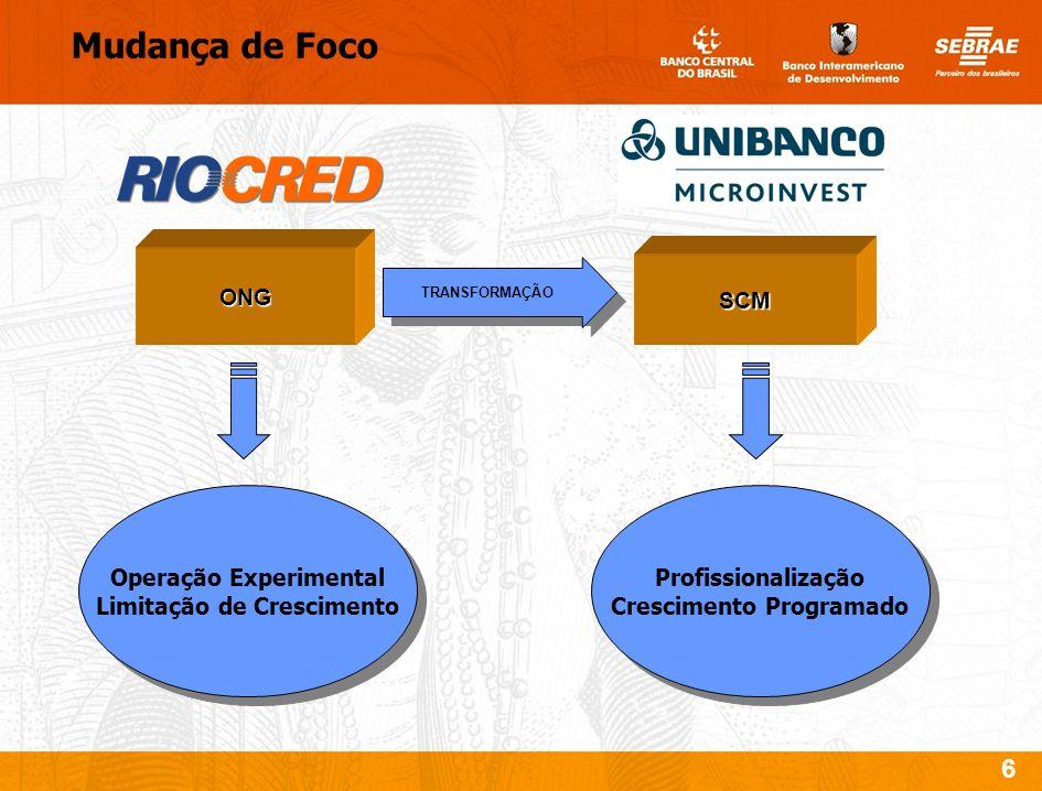 6 Operação Experimental Limitação de Crescimento Operação Experimental Limitação de Crescimento Profissionalização Crescimento Programado Profissional
