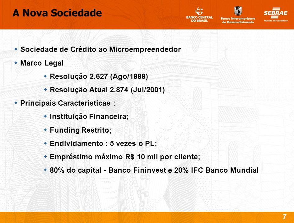 7 Sociedade de Crédito ao Microempreendedor Marco Legal Resolução 2.627 (Ago/1999) Resolução Atual 2.874 (Jul/2001) Principais Características : Insti