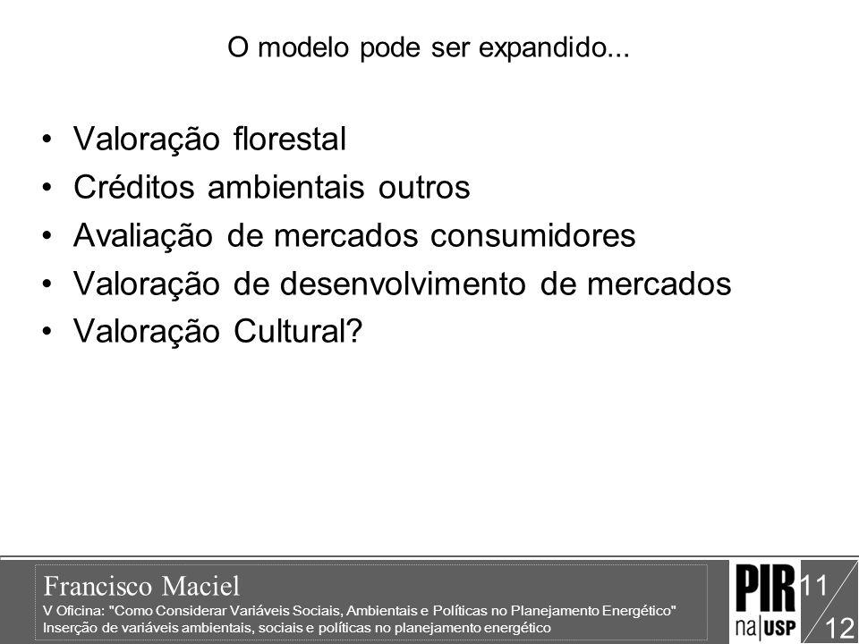 Francisco Maciel V Oficina: