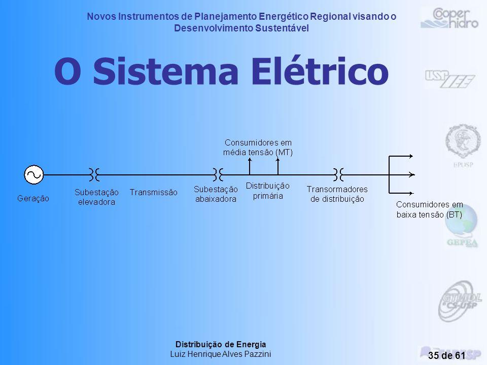 Novos Instrumentos de Planejamento Energético Regional visando o Desenvolvimento Sustentável Distribuição de Energia Luiz Henrique Alves Pazzini 34 de