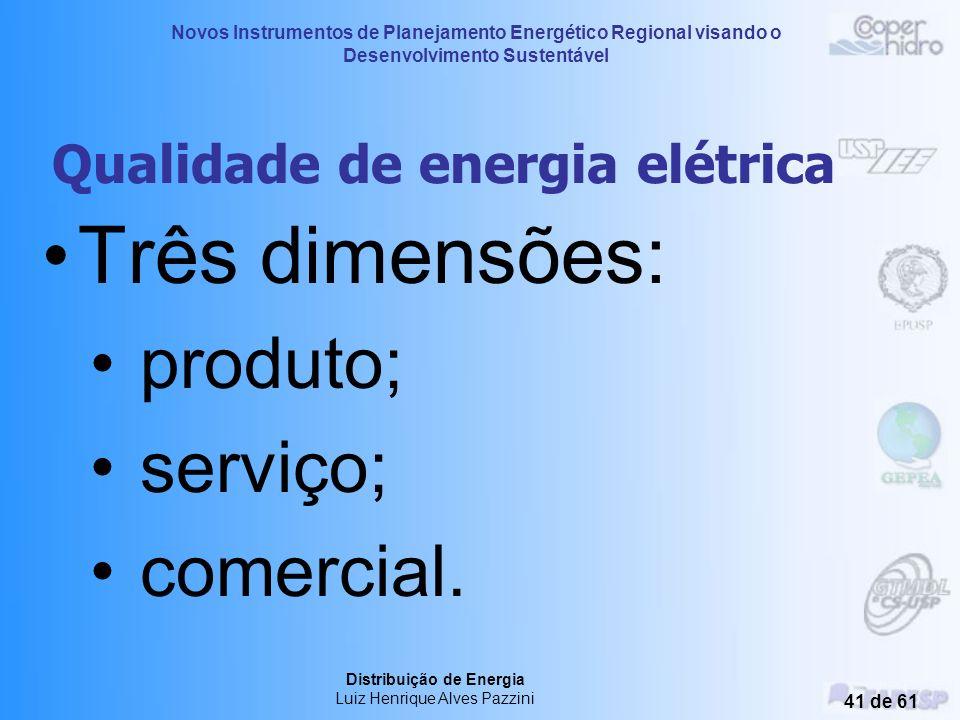 Novos Instrumentos de Planejamento Energético Regional visando o Desenvolvimento Sustentável Distribuição de Energia Luiz Henrique Alves Pazzini 40 de