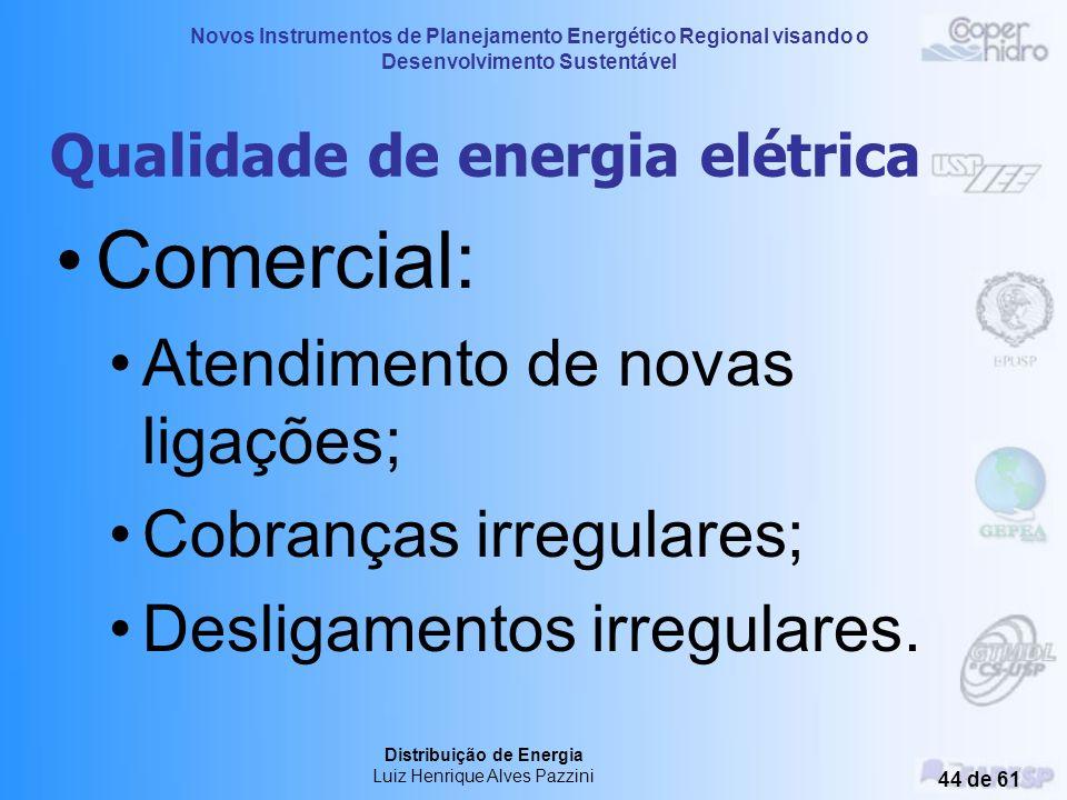Novos Instrumentos de Planejamento Energético Regional visando o Desenvolvimento Sustentável Distribuição de Energia Luiz Henrique Alves Pazzini 43 de