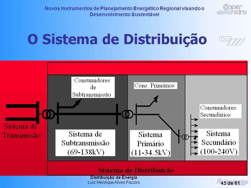 Novos Instrumentos de Planejamento Energético Regional visando o Desenvolvimento Sustentável Distribuição de Energia Luiz Henrique Alves Pazzini 44 de