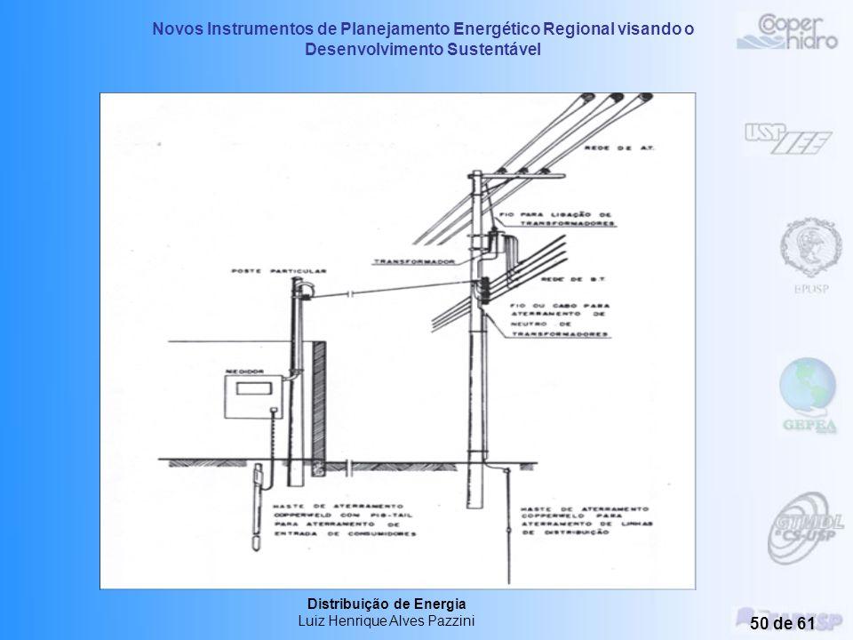 Novos Instrumentos de Planejamento Energético Regional visando o Desenvolvimento Sustentável Distribuição de Energia Luiz Henrique Alves Pazzini 49 de