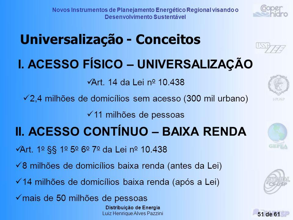 Novos Instrumentos de Planejamento Energético Regional visando o Desenvolvimento Sustentável Distribuição de Energia Luiz Henrique Alves Pazzini 50 de