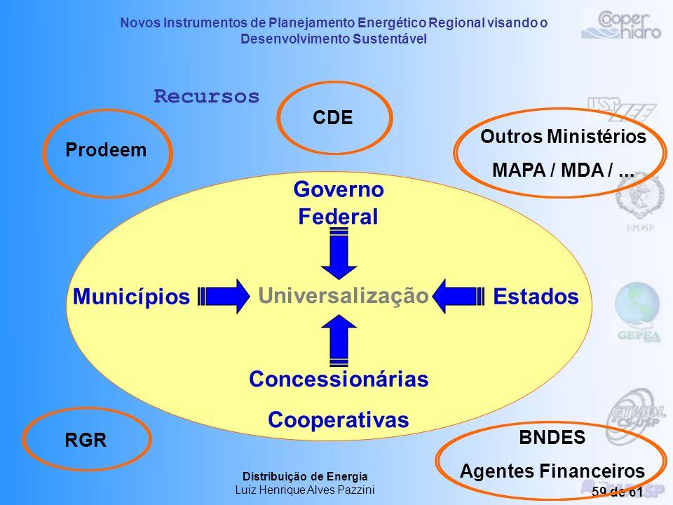 Novos Instrumentos de Planejamento Energético Regional visando o Desenvolvimento Sustentável Distribuição de Energia Luiz Henrique Alves Pazzini 58 de