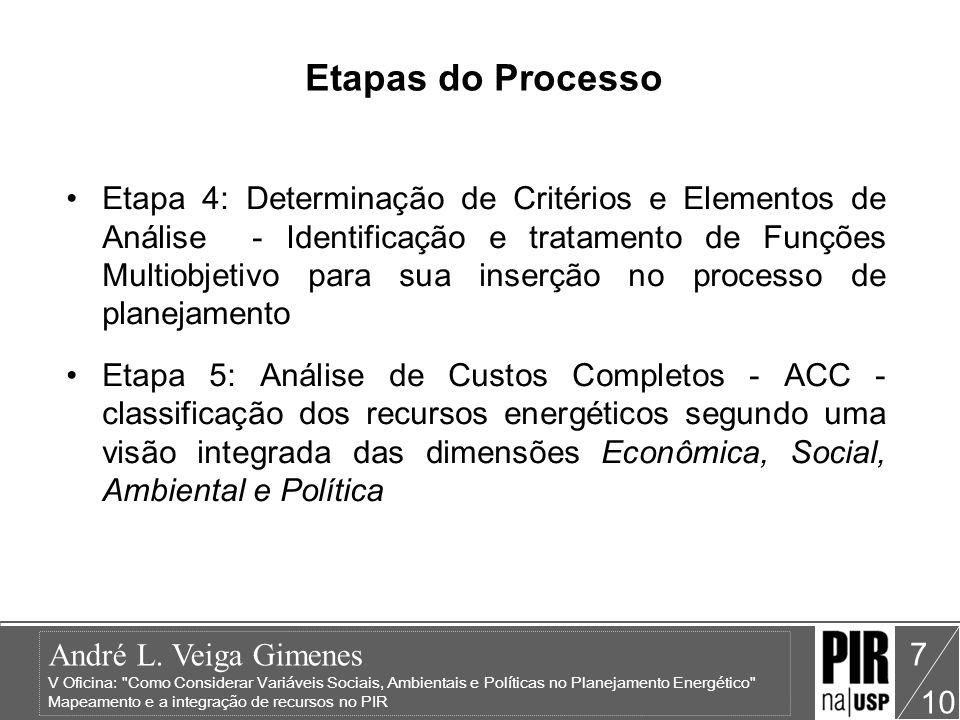 André L. Veiga Gimenes V Oficina: