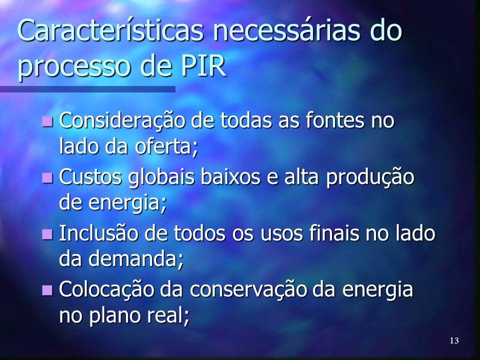 13 Características necessárias do processo de PIR Consideração de todas as fontes no lado da oferta; Consideração de todas as fontes no lado da oferta