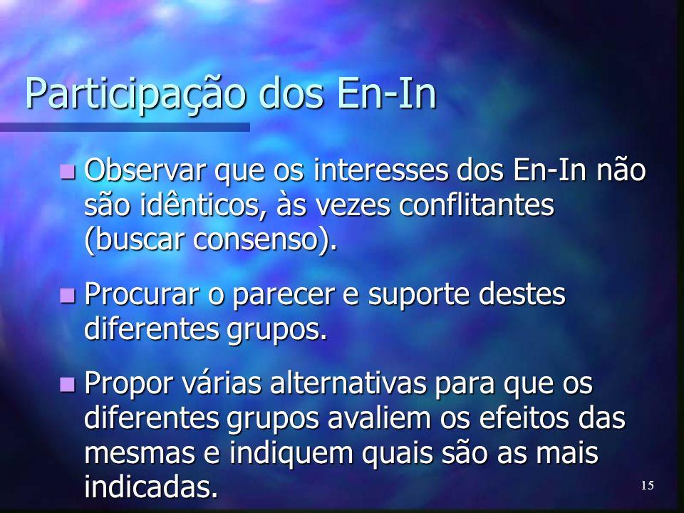 15 Participação dos En-In Observar que os interesses dos En-In não são idênticos, às vezes conflitantes (buscar consenso). Observar que os interesses