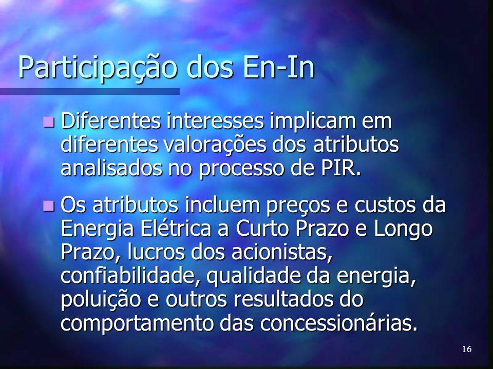 16 Participação dos En-In Diferentes interesses implicam em diferentes valorações dos atributos analisados no processo de PIR. Diferentes interesses i