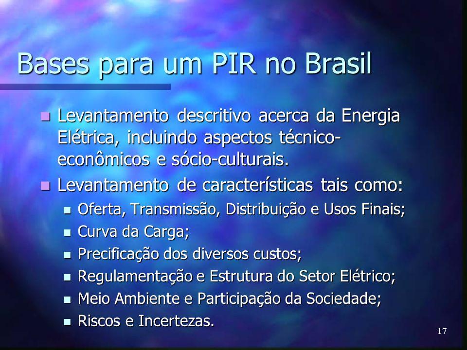 17 Bases para um PIR no Brasil Levantamento descritivo acerca da Energia Elétrica, incluindo aspectos técnico- econômicos e sócio-culturais. Levantame