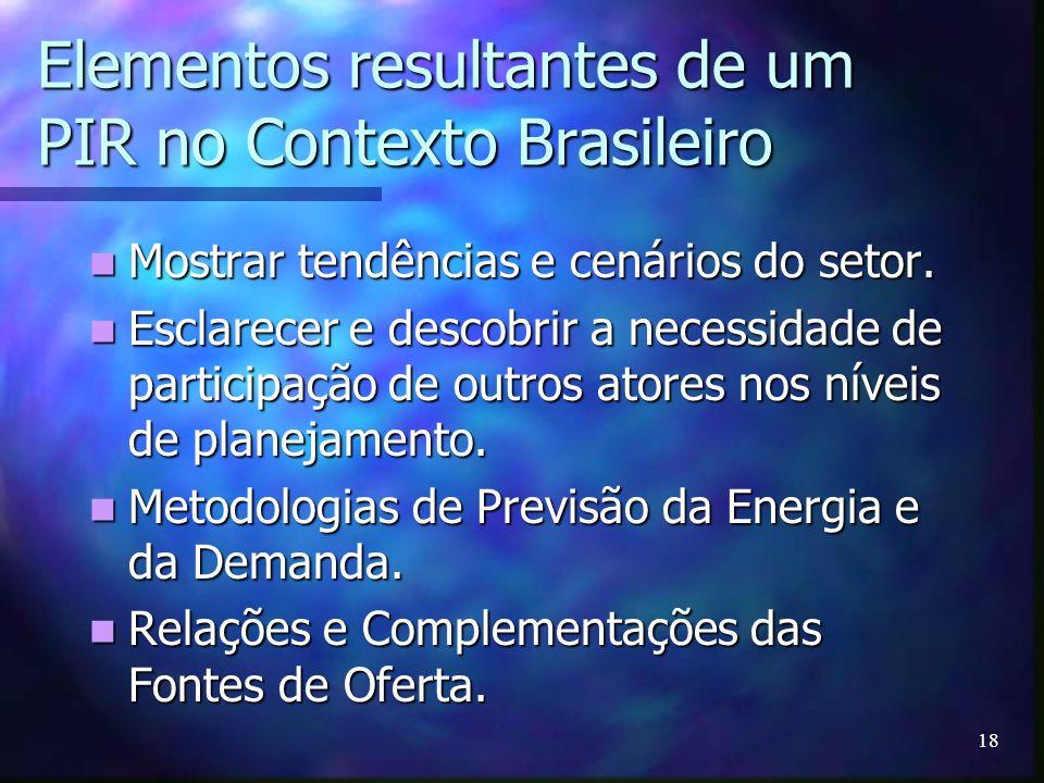 18 Elementos resultantes de um PIR no Contexto Brasileiro Mostrar tendências e cenários do setor. Mostrar tendências e cenários do setor. Esclarecer e