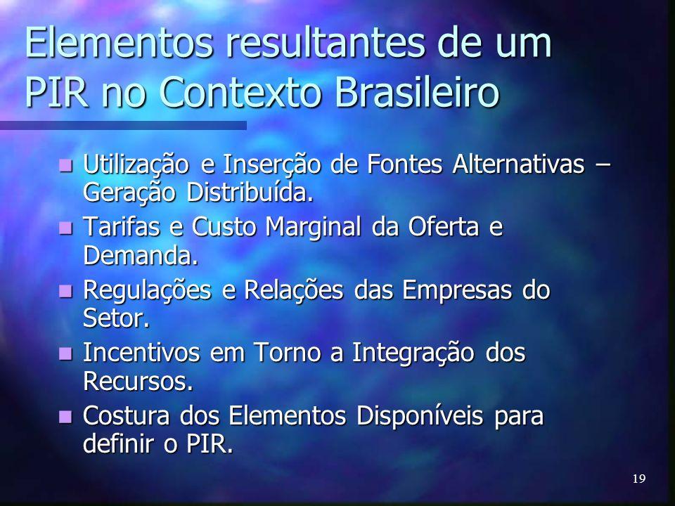 19 Elementos resultantes de um PIR no Contexto Brasileiro Utilização e Inserção de Fontes Alternativas – Geração Distribuída. Utilização e Inserção de