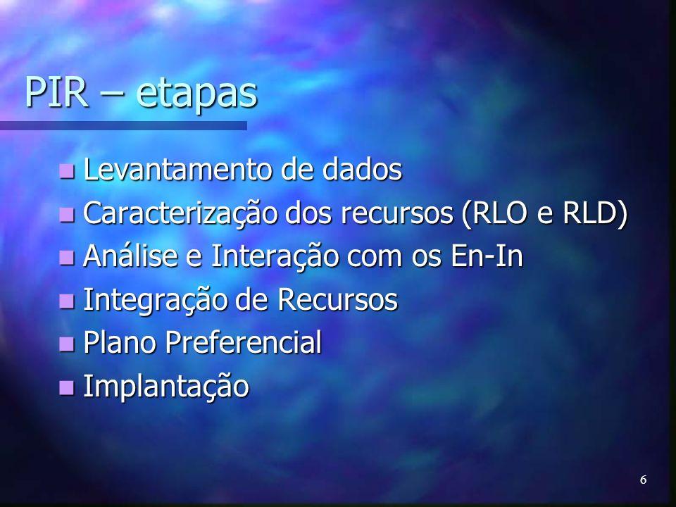 6 PIR – etapas Levantamento de dados Levantamento de dados Caracterização dos recursos (RLO e RLD) Caracterização dos recursos (RLO e RLD) Análise e I