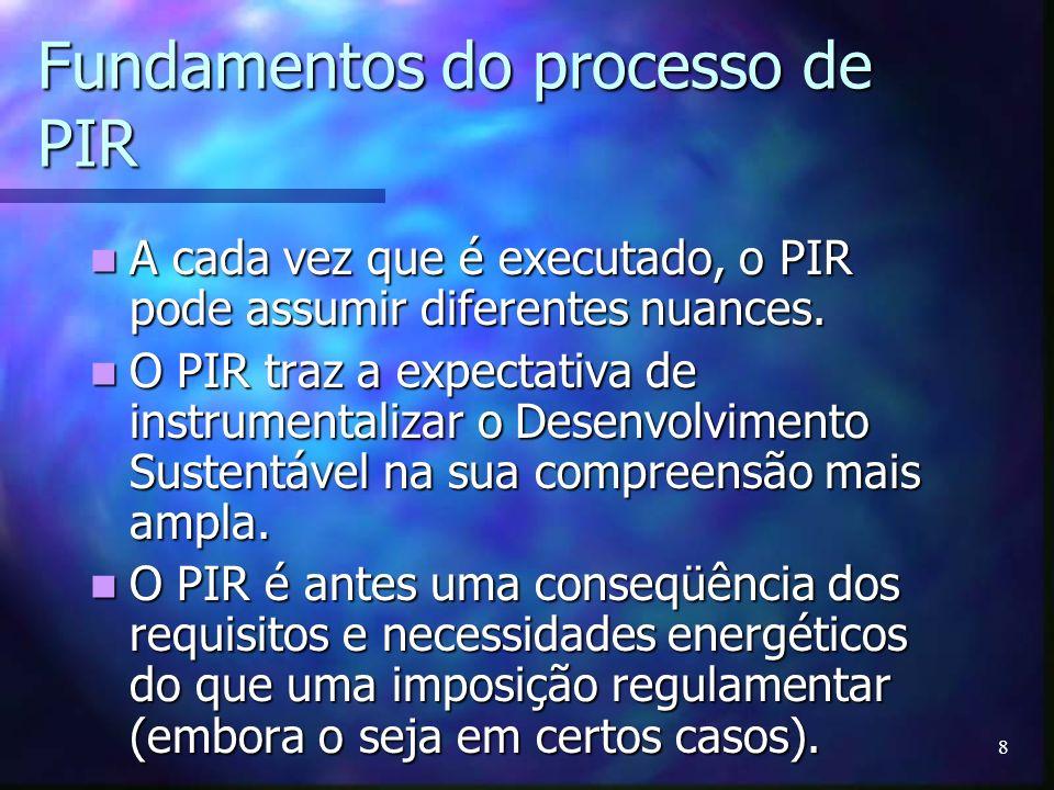 8 Fundamentos do processo de PIR A cada vez que é executado, o PIR pode assumir diferentes nuances. A cada vez que é executado, o PIR pode assumir dif