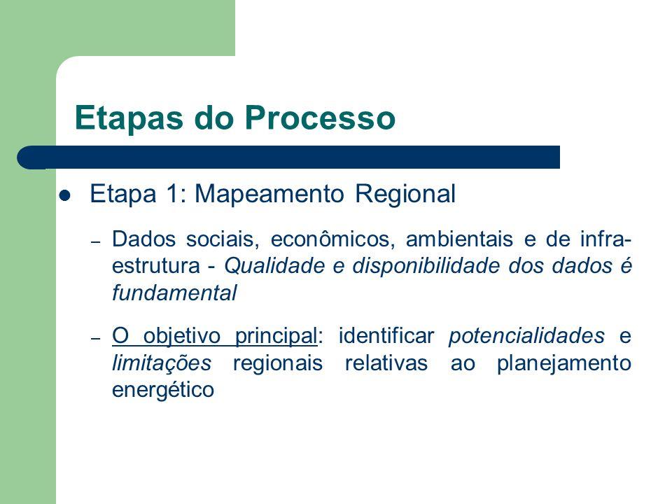 Etapas do Processo Etapa 1: Mapeamento Regional – Dados sociais, econômicos, ambientais e de infra- estrutura - Qualidade e disponibilidade dos dados