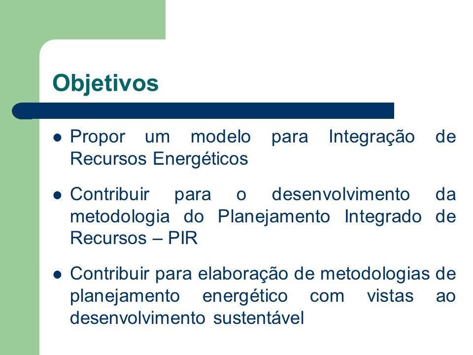 Pesquisas Correlatas PIR - redirecionamento no início da década de 90: da consideração de recursos de demanda para: considerações ambientais, caráter participativo, menor custo etc.
