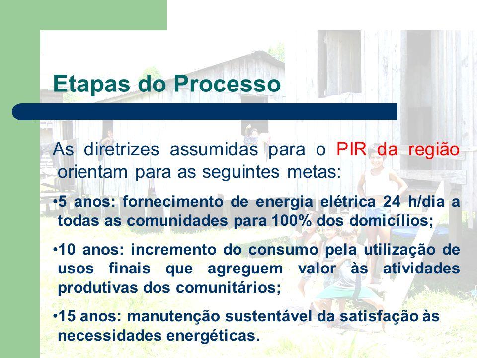 Etapas do Processo As diretrizes assumidas para o PIR da região orientam para as seguintes metas: 5 anos: fornecimento de energia elétrica 24 h/dia a