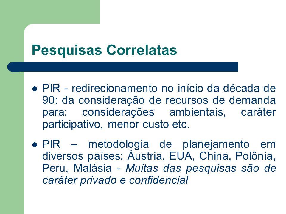 Contexto do PIR no GEPEA Necessidade de integrar tais metodologias para compor um modelo de planejamento integrado e sustentável, valendo-se das ferramentas atualmente disponíveis Arcabouço de metodologias de suporte ao planejamento energético: PIR, ACC e SAGe.