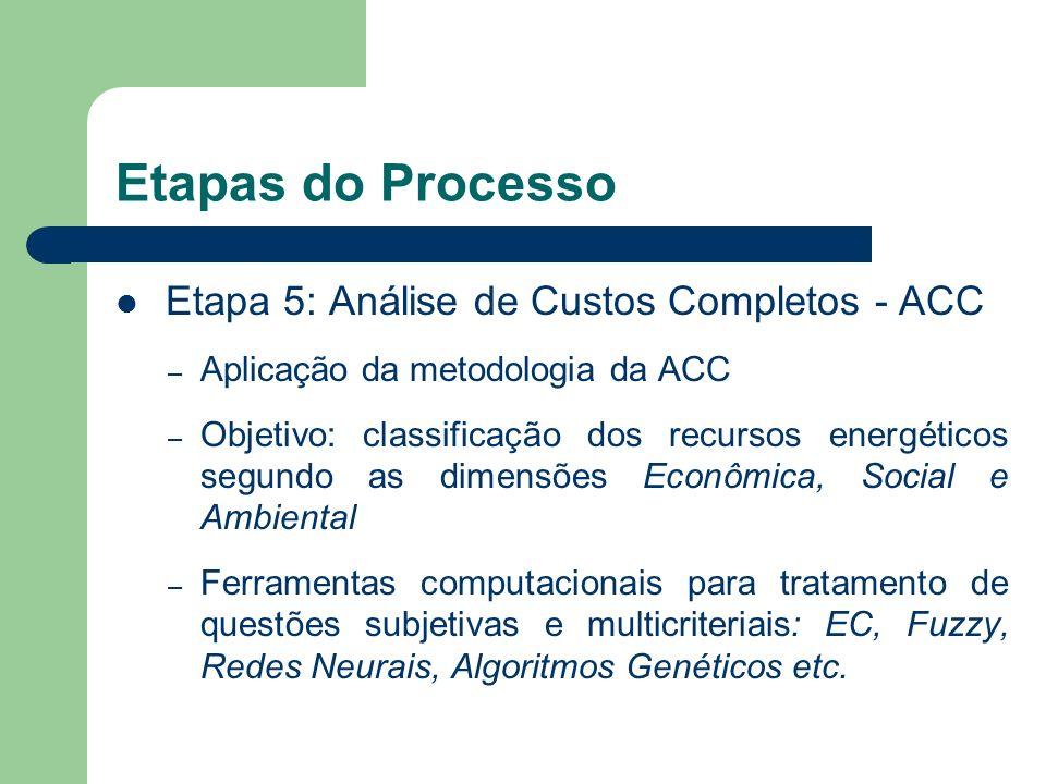 Etapa 5: Análise de Custos Completos - ACC – Aplicação da metodologia da ACC – Objetivo: classificação dos recursos energéticos segundo as dimensões E