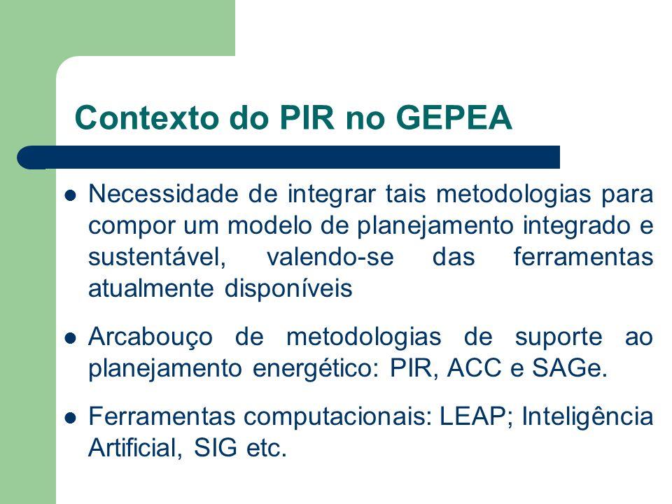 Contexto do PIR no GEPEA Necessidade de integrar tais metodologias para compor um modelo de planejamento integrado e sustentável, valendo-se das ferra