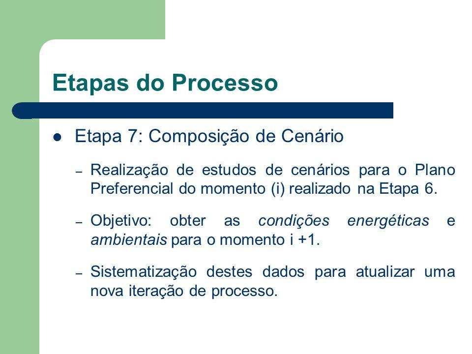 Etapas do Processo Etapa 7: Composição de Cenário – Realização de estudos de cenários para o Plano Preferencial do momento (i) realizado na Etapa 6. –