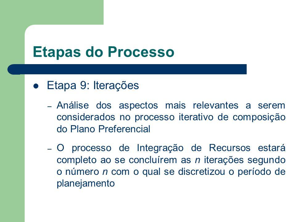 Etapas do Processo Etapa 9: Iterações – Análise dos aspectos mais relevantes a serem considerados no processo iterativo de composição do Plano Prefere