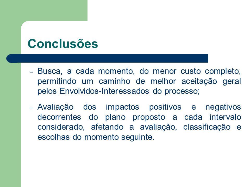 Conclusões – Busca, a cada momento, do menor custo completo, permitindo um caminho de melhor aceitação geral pelos Envolvidos-Interessados do processo
