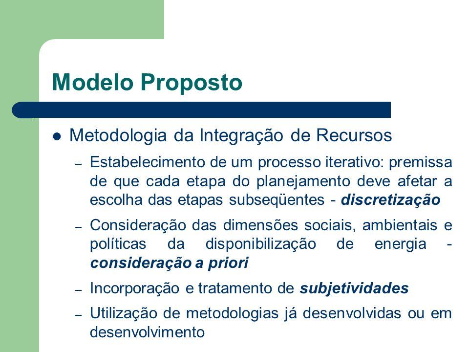 Modelo Proposto Metodologia da Integração de Recursos – Estabelecimento de um processo iterativo: premissa de que cada etapa do planejamento deve afet