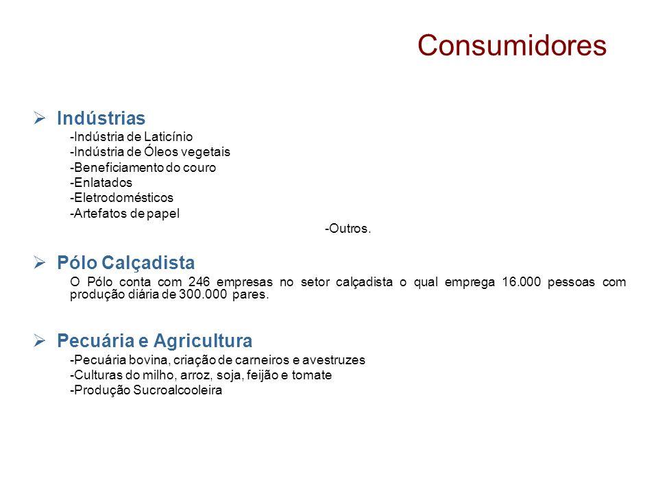 Consumidores Indústrias -Indústria de Laticínio -Indústria de Óleos vegetais -Beneficiamento do couro -Enlatados -Eletrodomésticos -Artefatos de papel