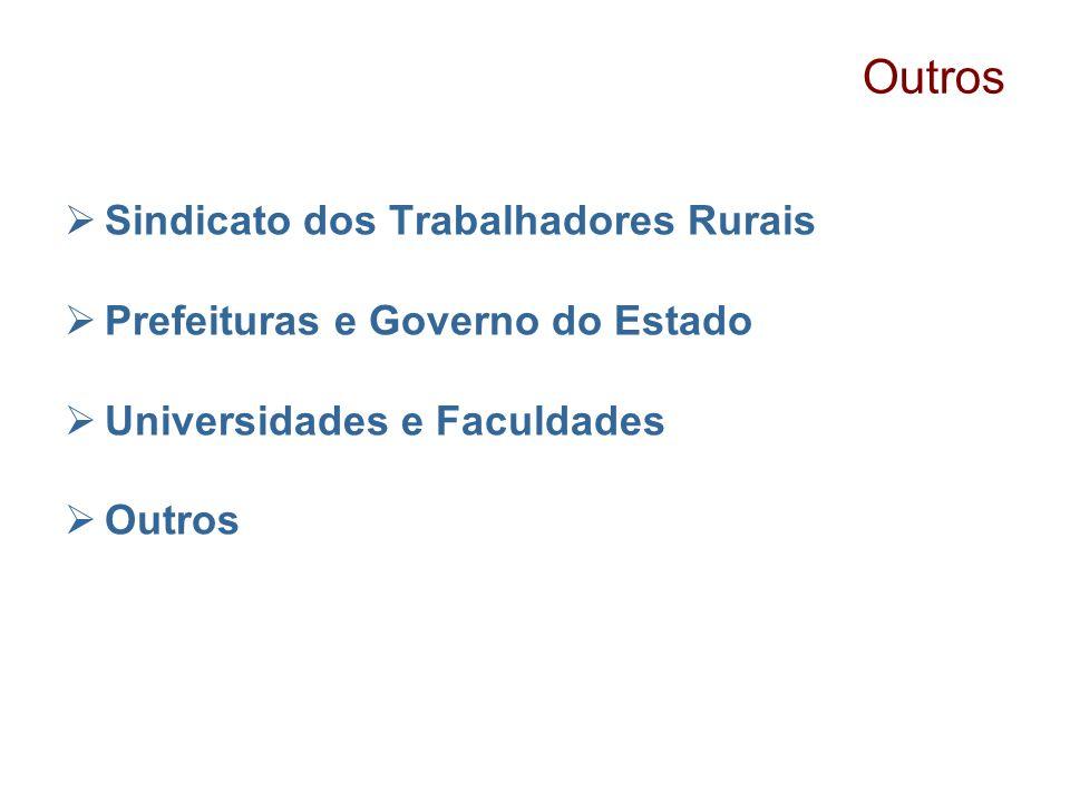Outros Sindicato dos Trabalhadores Rurais Prefeituras e Governo do Estado Universidades e Faculdades Outros