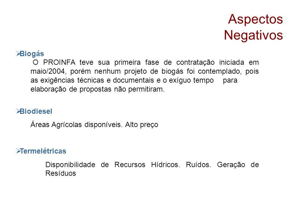 Aspectos Negativos Biogás O PROINFA teve sua primeira fase de contratação iniciada em maio/2004, porém nenhum projeto de biogás foi contemplado, pois