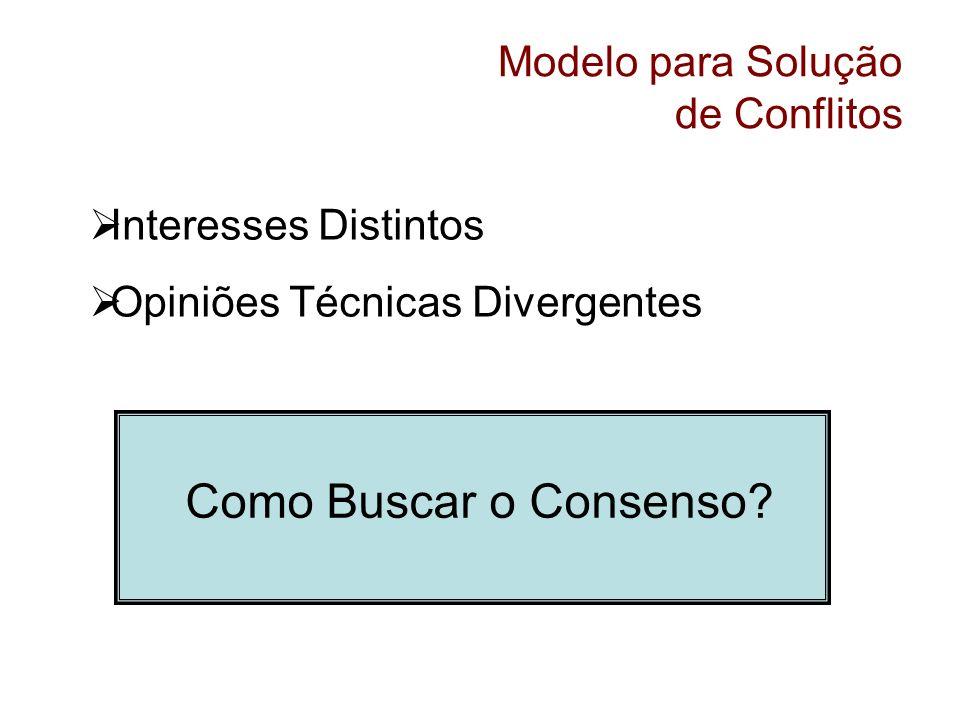 Modelo para Solução de Conflitos Interesses Distintos Opiniões Técnicas Divergentes Como Buscar o Consenso?