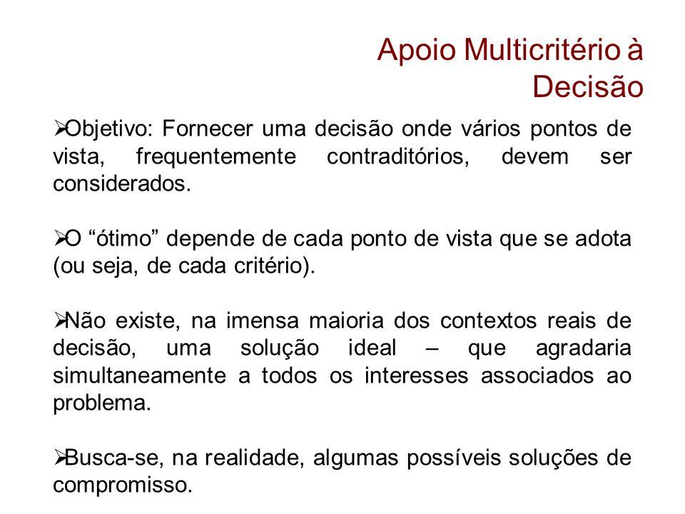 Objetivo: Fornecer uma decisão onde vários pontos de vista, frequentemente contraditórios, devem ser considerados. O ótimo depende de cada ponto de vi