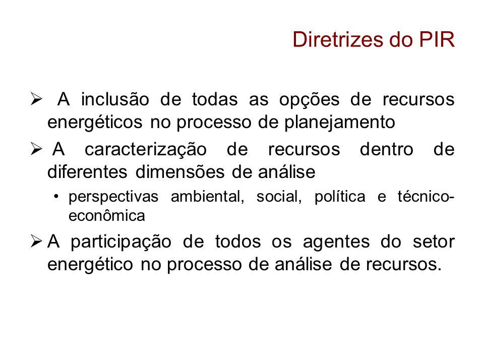 Diretrizes do PIR A inclusão de todas as opções de recursos energéticos no processo de planejamento A caracterização de recursos dentro de diferentes