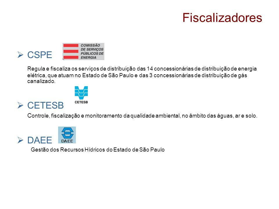 Fiscalizadores CSPE Regula e fiscaliza os serviços de distribuição das 14 concessionárias de distribuição de energia elétrica, que atuam no Estado de