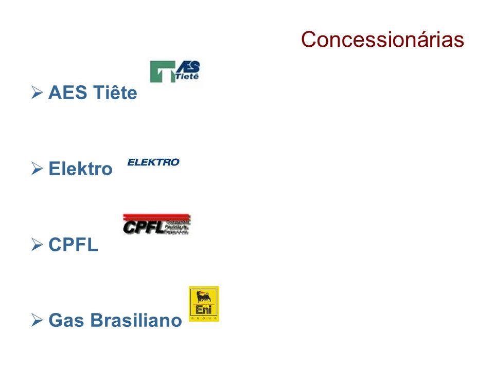 Concessionárias AES Tiête Elektro CPFL Gas Brasiliano