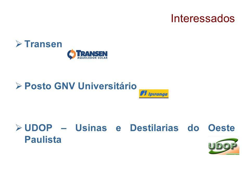Interessados Transen Posto GNV Universitário UDOP – Usinas e Destilarias do Oeste Paulista