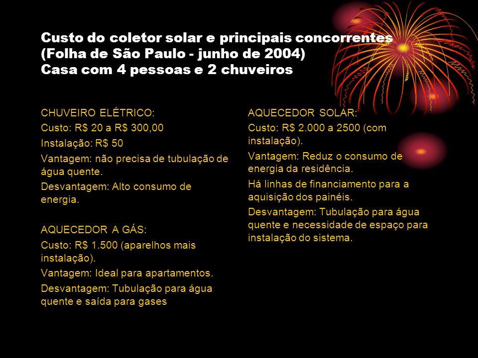 Custo do coletor solar e principais concorrentes (Folha de São Paulo - junho de 2004) Casa com 4 pessoas e 2 chuveiros CHUVEIRO ELÉTRICO: Custo: R$ 20
