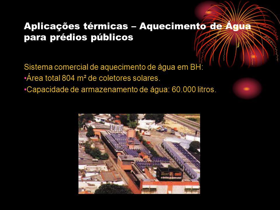 Aplicações térmicas – Aquecimento de Água para prédios públicos Sistema comercial de aquecimento de água em BH: Área total 804 m² de coletores solares