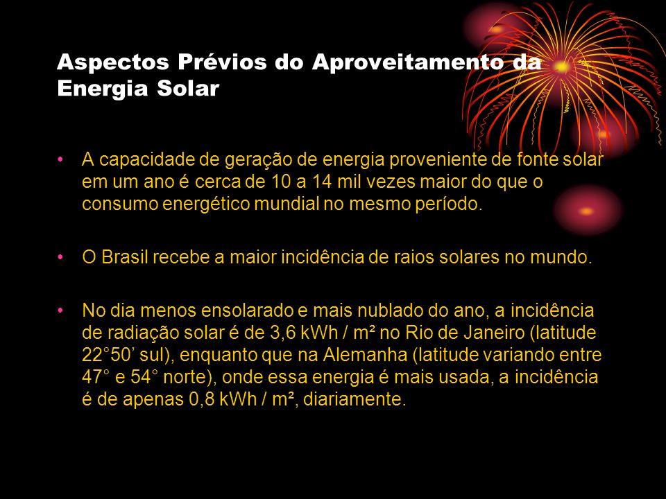 Aspectos Prévios do Aproveitamento da Energia Solar A capacidade de geração de energia proveniente de fonte solar em um ano é cerca de 10 a 14 mil vez
